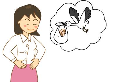 妊活サポート
